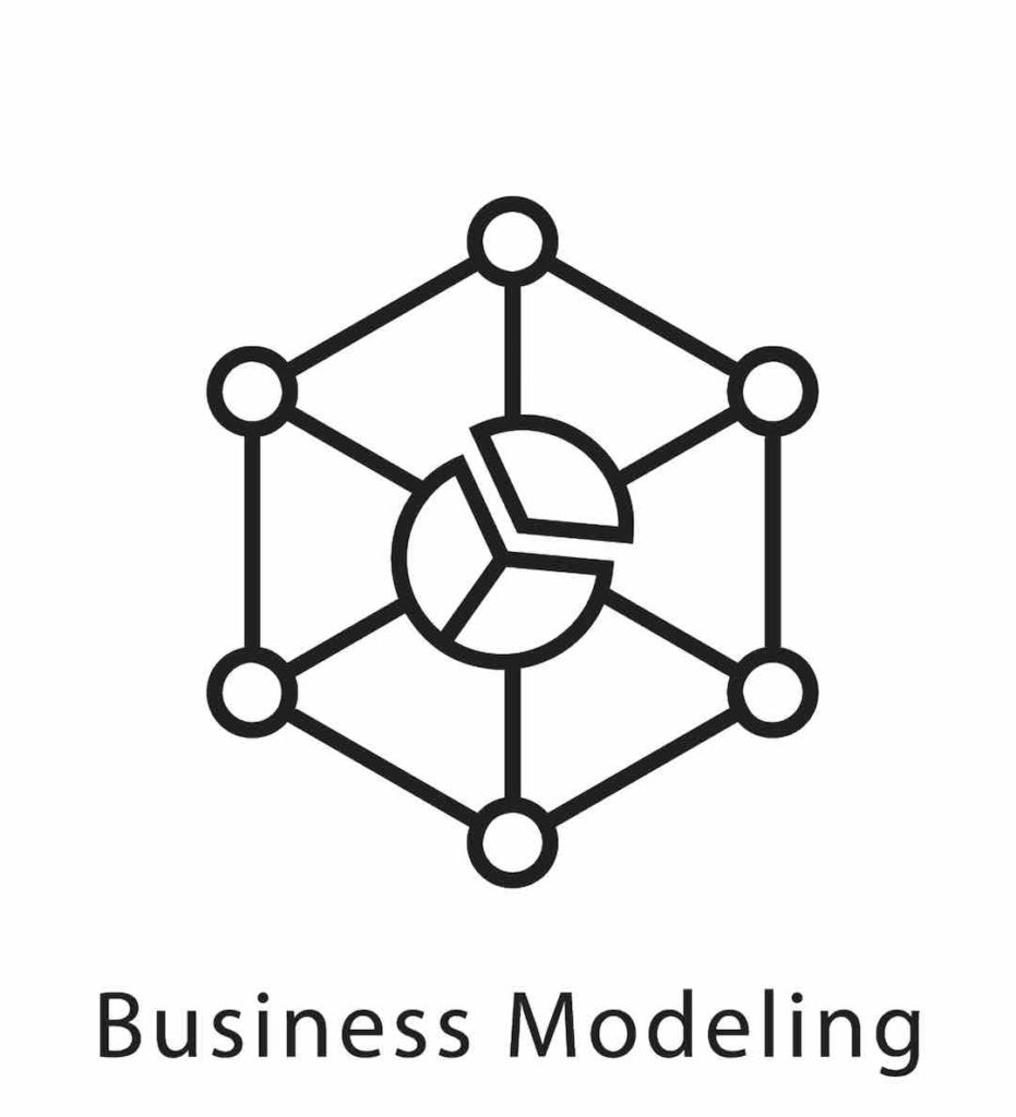 Business-modelling