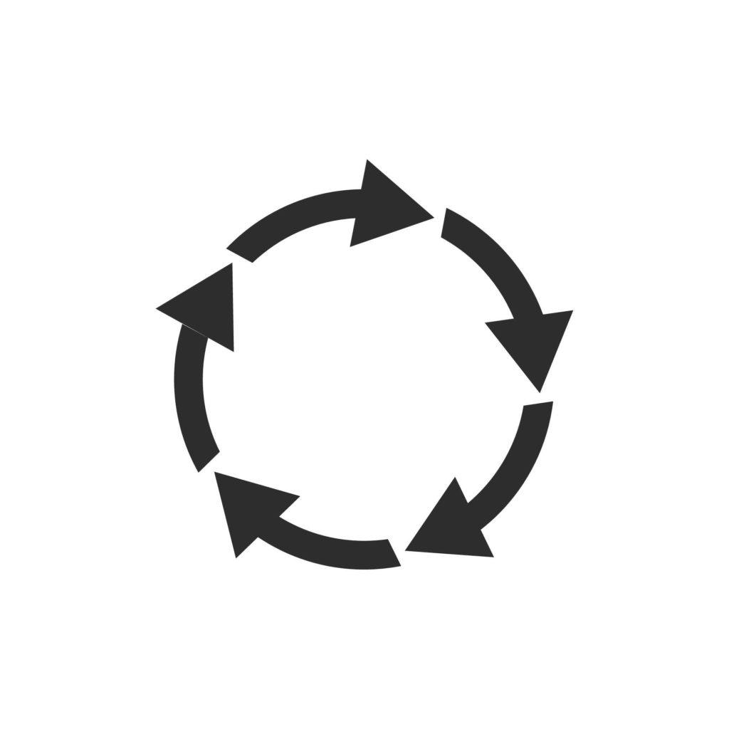 itterative-development-cycle